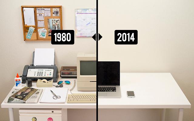 как се е променило работното ни място